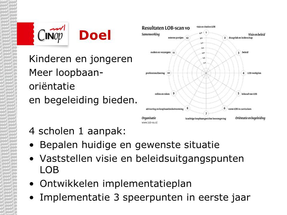 Doel 4 scholen 1 aanpak: •Bepalen huidige en gewenste situatie •Vaststellen visie en beleidsuitgangspunten LOB •Ontwikkelen implementatieplan •Impleme