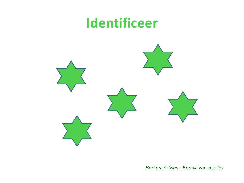 Identificeer Berkers Advies – Kennis van vrije tijd