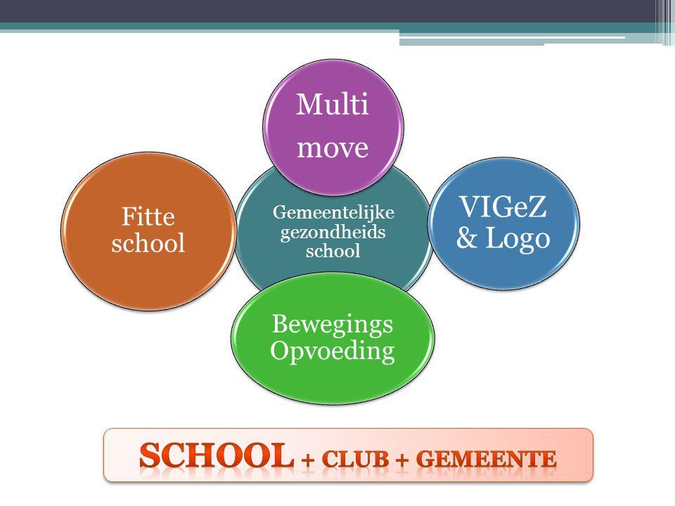 Gemeentelijke gezondheids school Multi move VIGeZ & Logo Bewegings Opvoeding Fitte school