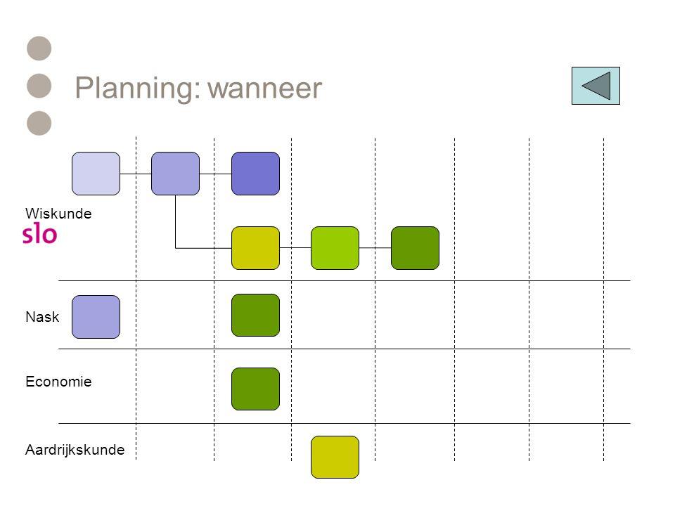 Planning: wanneer Wiskunde Economie Aardrijkskunde Nask
