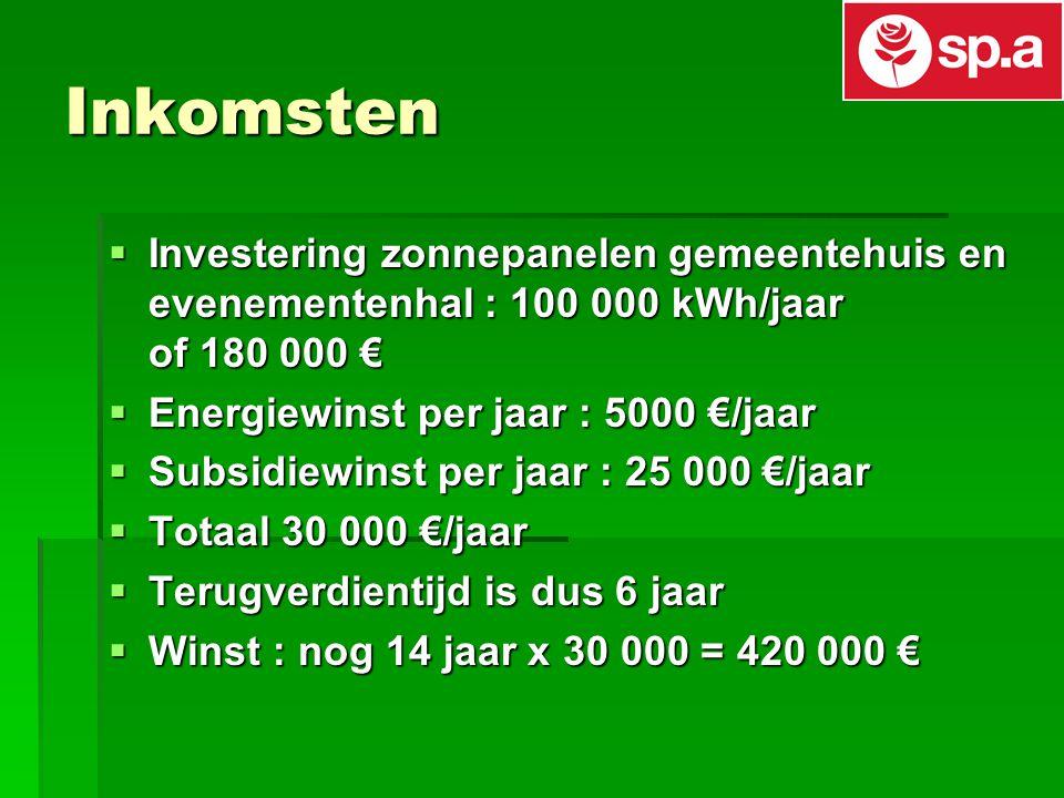 Inkomsten  Investering zonnepanelen gemeentehuis en evenementenhal : 100 000 kWh/jaar of 180 000 €  Energiewinst per jaar : 5000 €/jaar  Subsidiewinst per jaar : 25 000 €/jaar  Totaal 30 000 €/jaar  Terugverdientijd is dus 6 jaar  Winst : nog 14 jaar x 30 000 = 420 000 €
