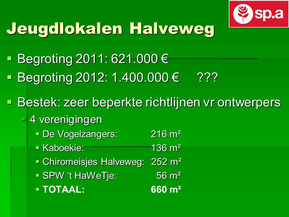 Jeugdlokalen Halveweg  Begroting 2011: 621.000 €  Begroting 2012: 1.400.000 € .