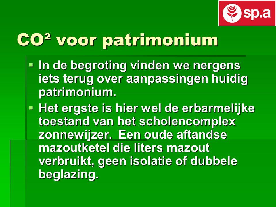 CO² voor patrimonium  In de begroting vinden we nergens iets terug over aanpassingen huidig patrimonium.