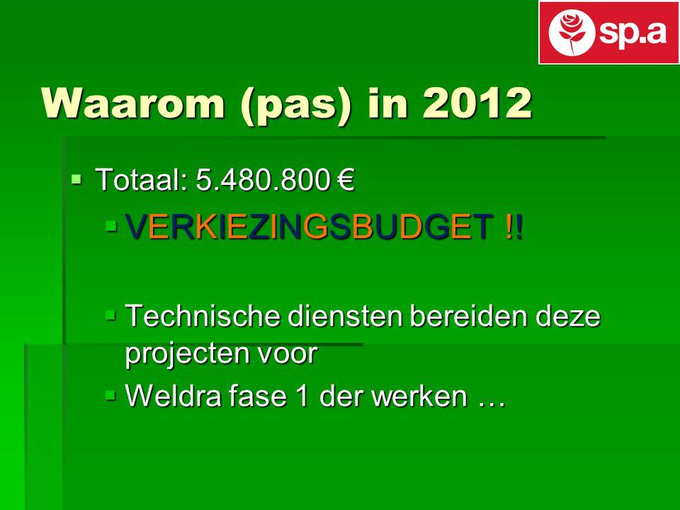 Waarom (pas) in 2012  Totaal: 5.480.800 € VERKIEZINGSBUDGET !!VERKIEZINGSBUDGET !!VERKIEZINGSBUDGET !!VERKIEZINGSBUDGET !.