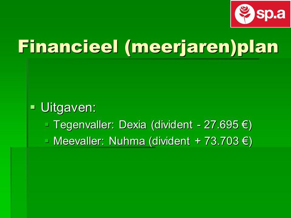 Financieel (meerjaren)plan  Uitgaven:  Tegenvaller: Dexia (divident - 27.695 €)  Meevaller: Nuhma (divident + 73.703 €)