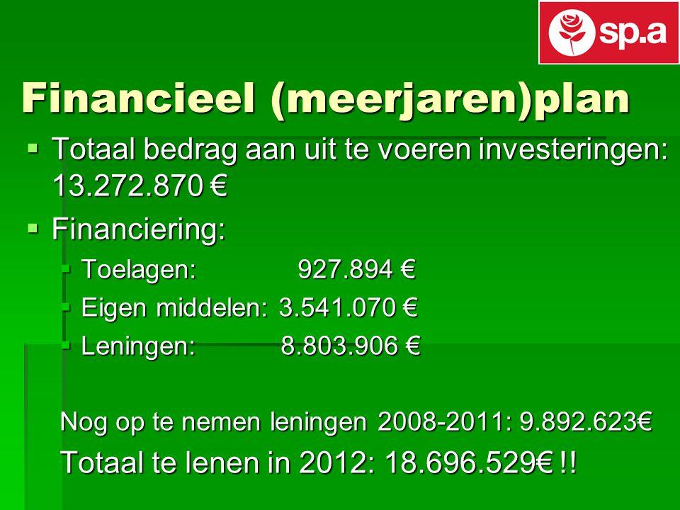 Financieel (meerjaren)plan  Totaal bedrag aan uit te voeren investeringen: 13.272.870 €  Financiering:  Toelagen:927.894 €  Eigen middelen: 3.541.070 €  Leningen: 8.803.906 € Nog op te nemen leningen 2008-2011: 9.892.623€ Totaal te lenen in 2012: 18.696.529€ !!