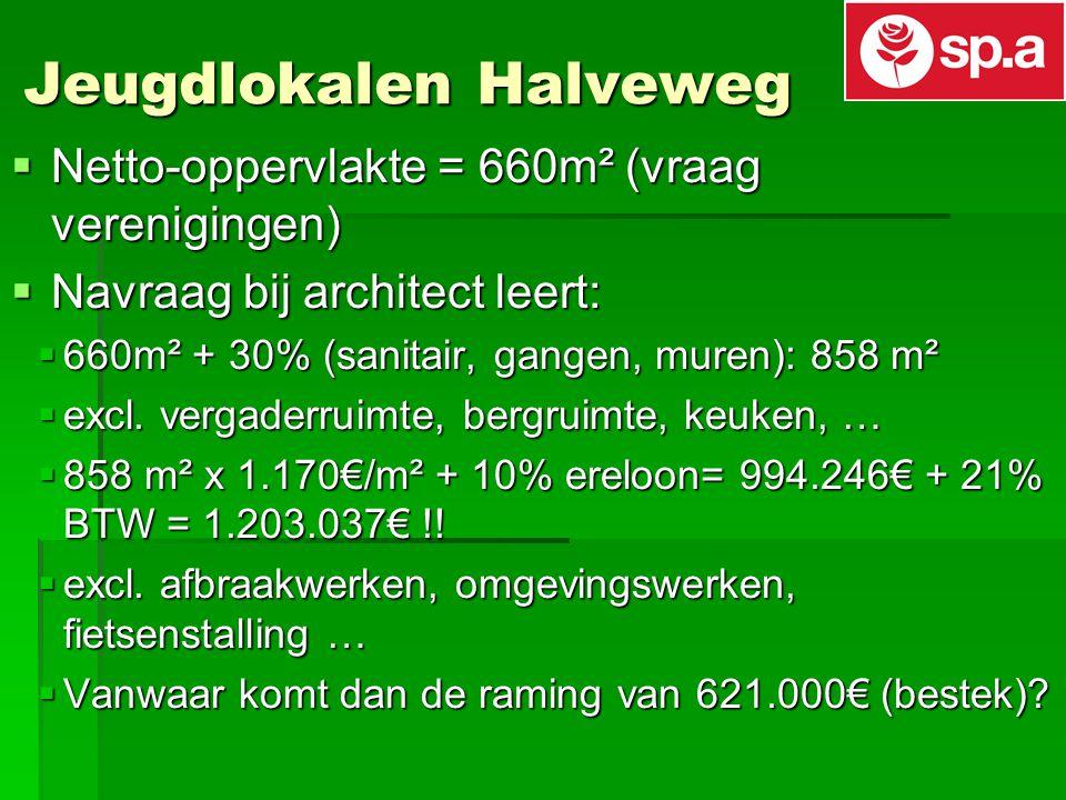  Netto-oppervlakte = 660m² (vraag verenigingen)  Navraag bij architect leert:  660m² + 30% (sanitair, gangen, muren): 858 m²  excl.