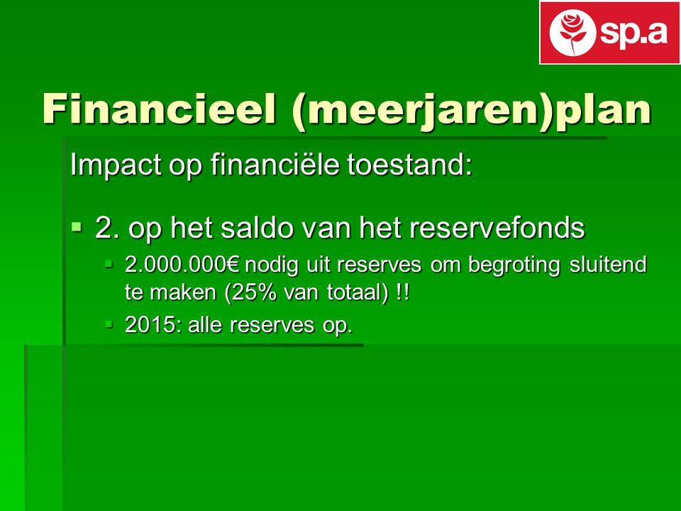 Financieel (meerjaren)plan Impact op financiële toestand:  2.