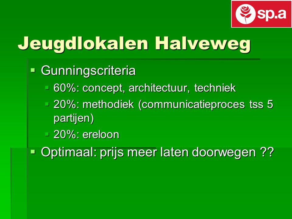 Jeugdlokalen Halveweg  Gunningscriteria  60%: concept, architectuur, techniek  20%: methodiek (communicatieproces tss 5 partijen)  20%: ereloon  Optimaal: prijs meer laten doorwegen