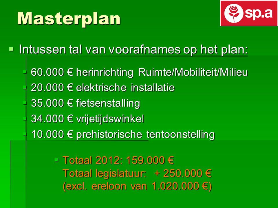  Intussen tal van voorafnames op het plan:  60.000 € herinrichting Ruimte/Mobiliteit/Milieu  20.000 € elektrische installatie  35.000 € fietsenstalling  34.000 € vrijetijdswinkel  10.000 € prehistorische tentoonstelling  Totaal 2012: 159.000 € Totaal legislatuur: + 250.000 € (excl.