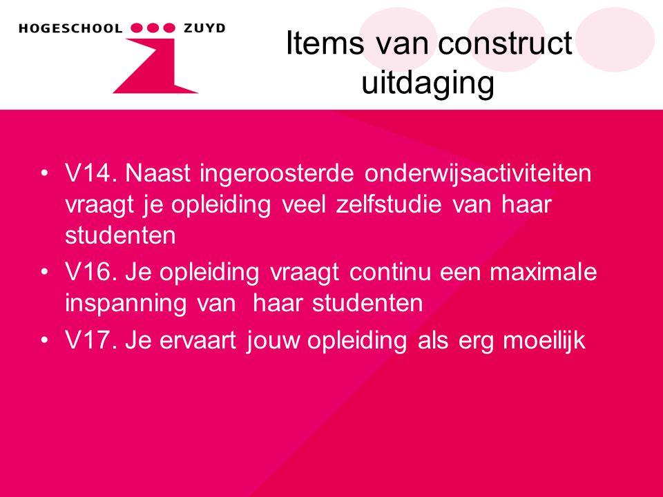 Items van construct uitdaging •V14. Naast ingeroosterde onderwijsactiviteiten vraagt je opleiding veel zelfstudie van haar studenten •V16. Je opleidin