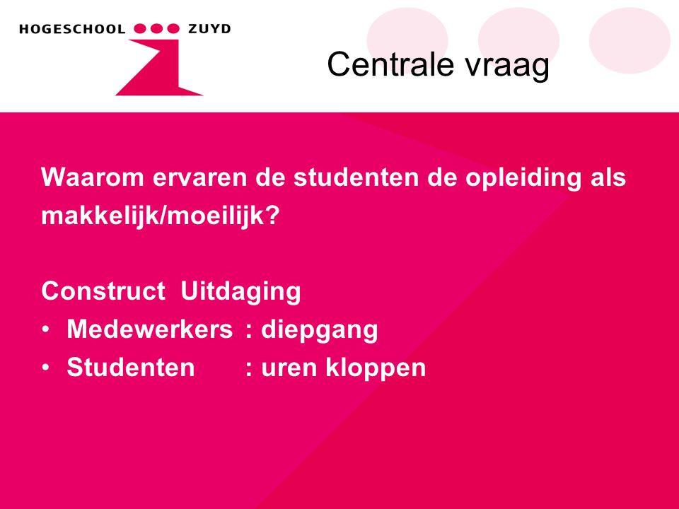 Centrale vraag Waarom ervaren de studenten de opleiding als makkelijk/moeilijk? Construct Uitdaging •Medewerkers: diepgang •Studenten: uren kloppen
