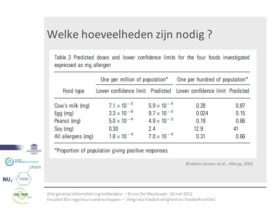 Allergenenproblematiek in grootkeukens – Bruno De Meulenaer- 10 mei 2012 Faculteit Bio-ingenieurswetenschappen – Vakgroep Voedselveiligheid en Voedselkwaliteit Welke hoeveelheden zijn nodig .