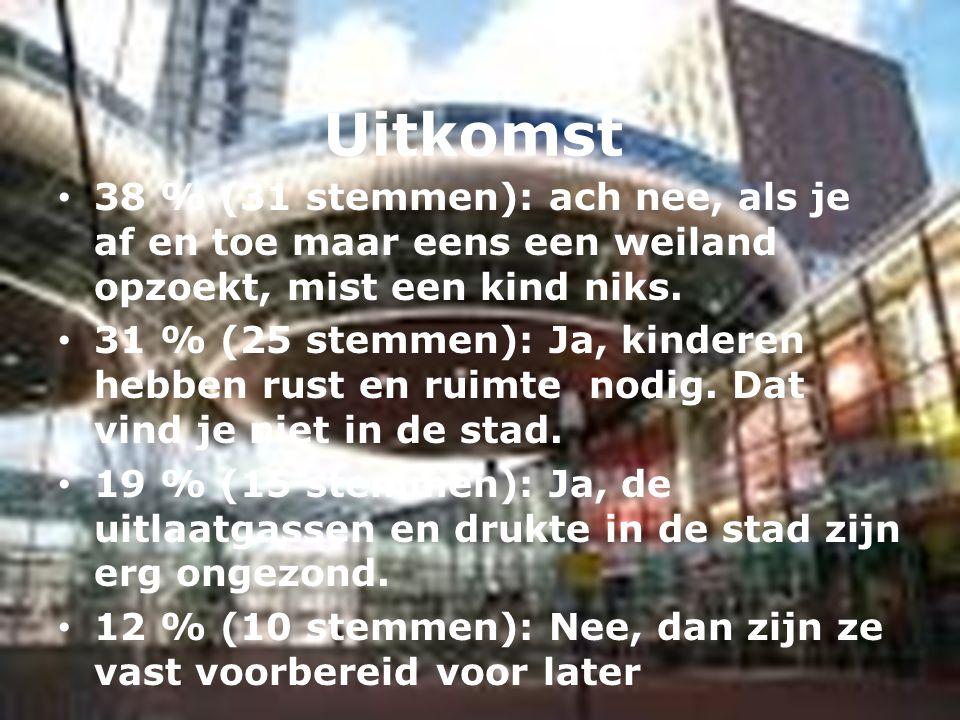 Hoe ervaar jij het wonen in Bodegraven.