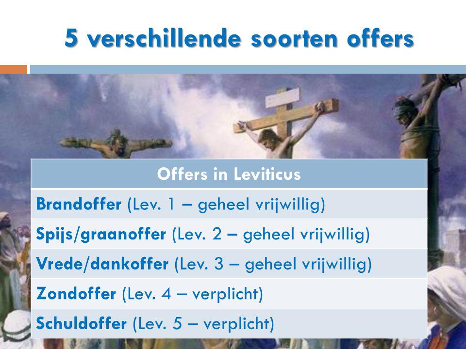 5 verschillende soorten offers Offers in Leviticus Brandoffer (Lev. 1 – geheel vrijwillig) Spijs/graanoffer (Lev. 2 – geheel vrijwillig) Vrede/dankoff