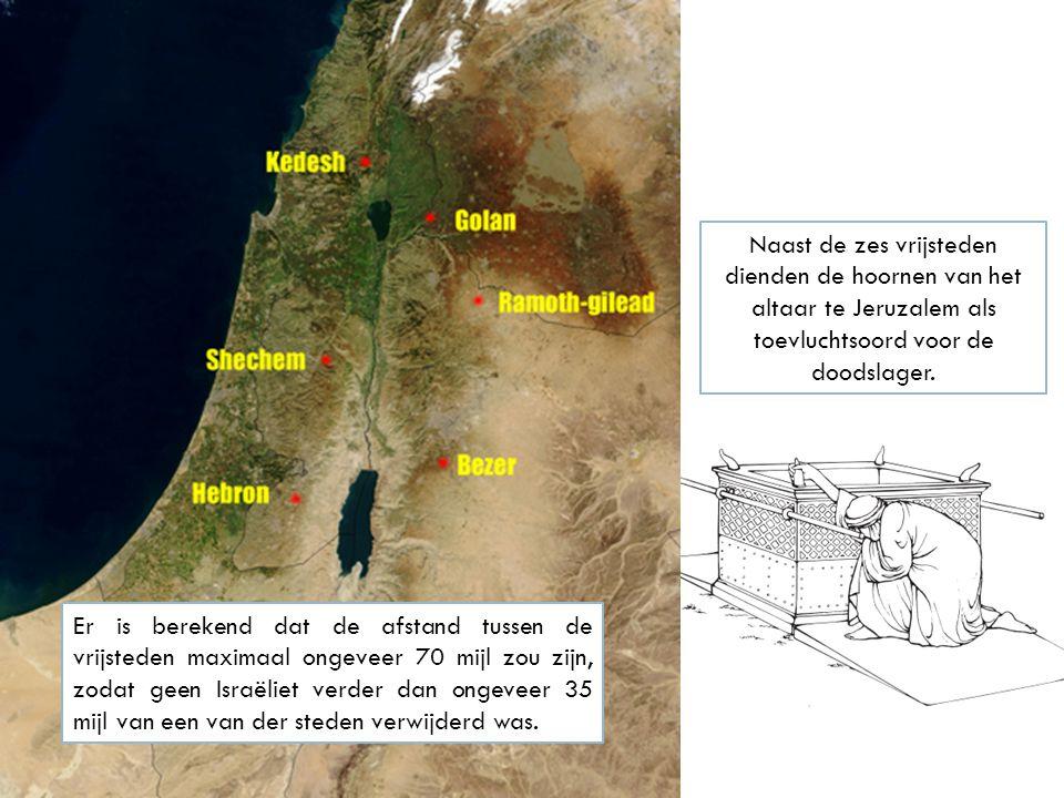 Er is berekend dat de afstand tussen de vrijsteden maximaal ongeveer 70 mijl zou zijn, zodat geen Israëliet verder dan ongeveer 35 mijl van een van de