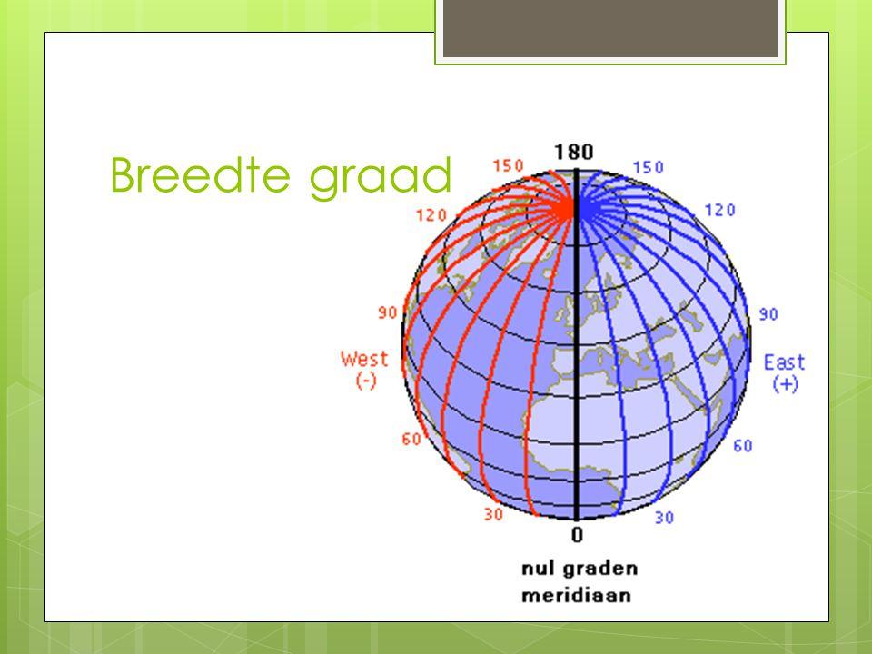 Breedte graad