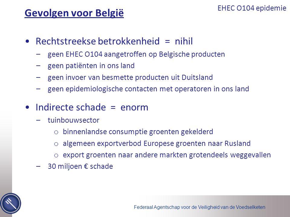 Federaal Agentschap voor de Veiligheid van de Voedselketen EHEC O104 epidemie Gevolgen voor België •Rechtstreekse betrokkenheid = nihil –geen EHEC O104 aangetroffen op Belgische producten –geen patiënten in ons land –geen invoer van besmette producten uit Duitsland –geen epidemiologische contacten met operatoren in ons land •Indirecte schade = enorm –tuinbouwsector o binnenlandse consumptie groenten gekelderd o algemeen exportverbod Europese groenten naar Rusland o export groenten naar andere markten grotendeels weggevallen –30 miljoen € schade