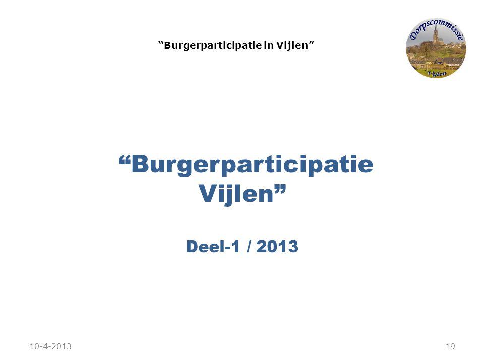 """""""Burgerparticipatie Vijlen"""" Deel-1 / 2013 """"Burgerparticipatie in Vijlen"""" 10-4-201319"""