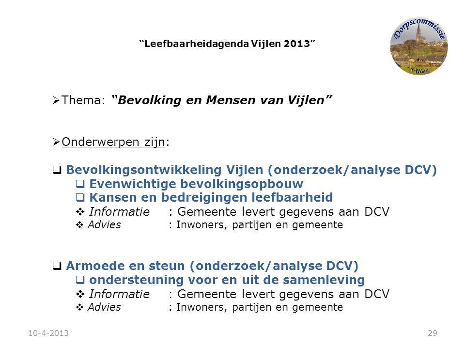""" Thema: """"Bevolking en Mensen van Vijlen""""  Onderwerpen zijn:  Bevolkingsontwikkeling Vijlen (onderzoek/analyse DCV)  Evenwichtige bevolkingsopbouw"""
