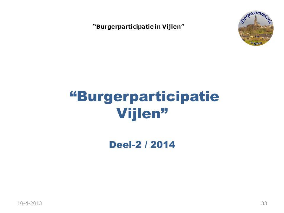"""""""Burgerparticipatie Vijlen"""" Deel-2 / 2014 """"Burgerparticipatie in Vijlen"""" 10-4-201333"""