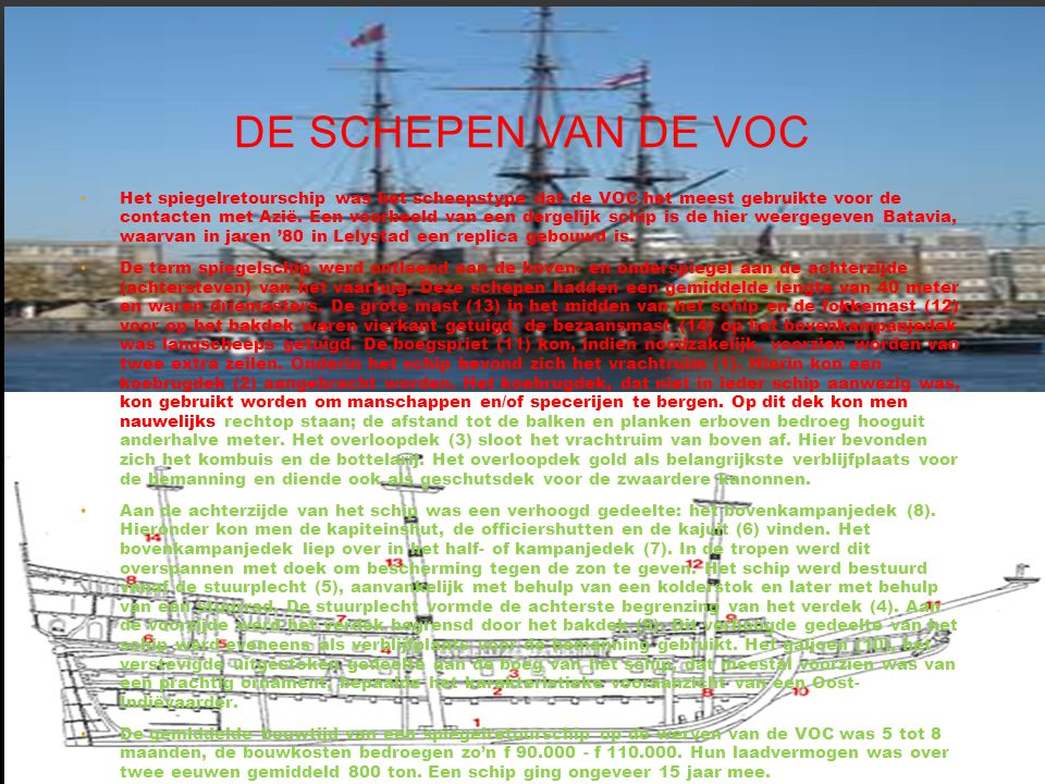 DE SCHEPEN VAN DE VOC • Het spiegelretourschip was het scheepstype dat de VOC het meest gebruikte voor de contacten met Azië.
