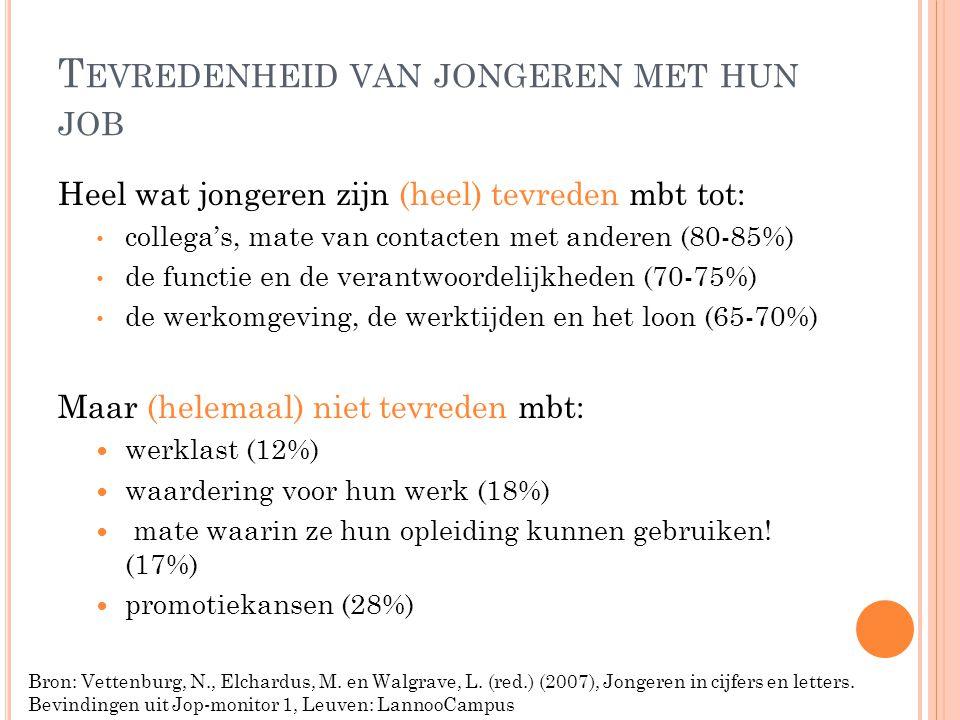T EVREDENHEID VAN JONGEREN MET HUN JOB Heel wat jongeren zijn (heel) tevreden mbt tot: • collega's, mate van contacten met anderen (80-85%) • de funct
