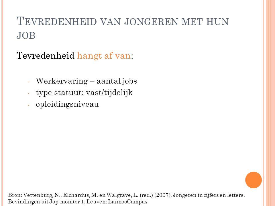 T EVREDENHEID VAN JONGEREN MET HUN JOB Tevredenheid hangt af van: - Werkervaring – aantal jobs - type statuut: vast/tijdelijk - opleidingsniveau Bron: