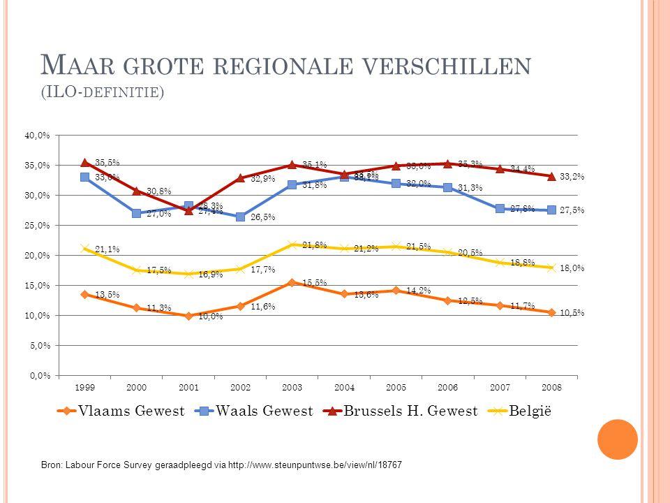 M AAR GROTE REGIONALE VERSCHILLEN (ILO- DEFINITIE ) Bron: Labour Force Survey geraadpleegd via http://www.steunpuntwse.be/view/nl/18767
