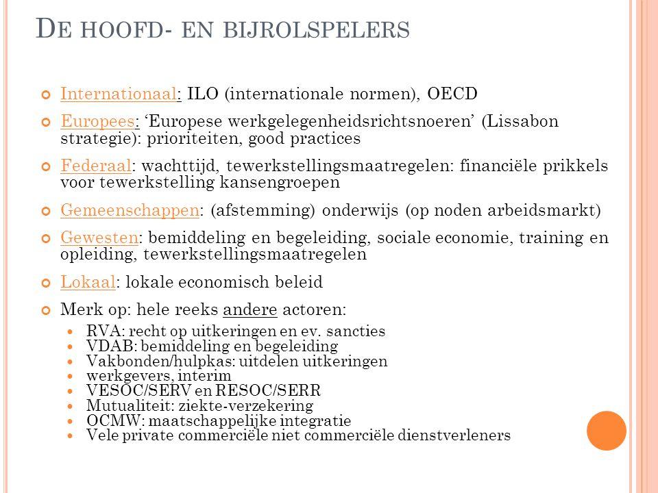 D E HOOFD - EN BIJROLSPELERS Internationaal: ILO (internationale normen), OECD Europees: 'Europese werkgelegenheidsrichtsnoeren' (Lissabon strategie):