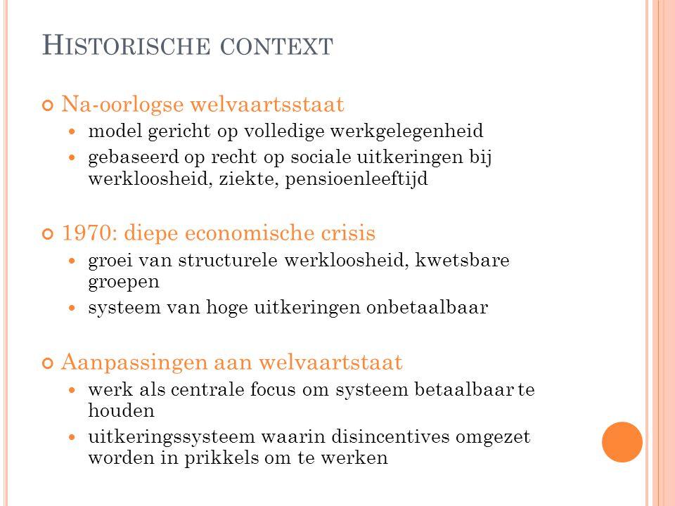 H ISTORISCHE CONTEXT Na-oorlogse welvaartsstaat  model gericht op volledige werkgelegenheid  gebaseerd op recht op sociale uitkeringen bij werkloosh