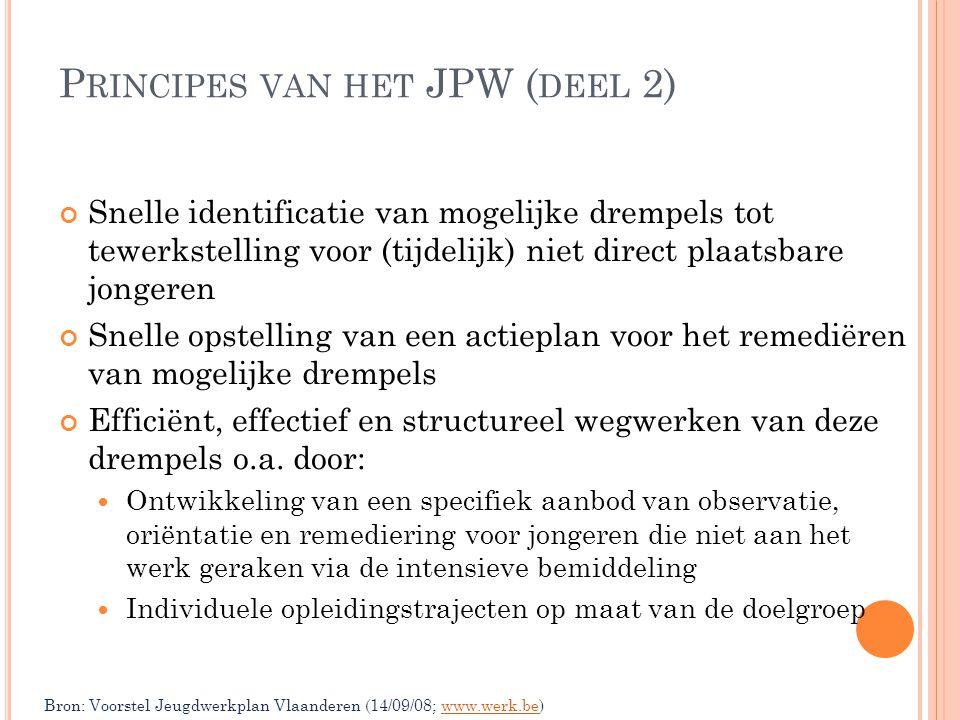 P RINCIPES VAN HET JPW ( DEEL 2) Snelle identificatie van mogelijke drempels tot tewerkstelling voor (tijdelijk) niet direct plaatsbare jongeren Snell