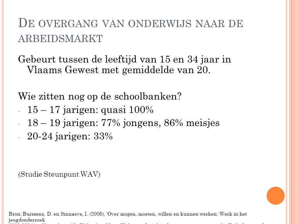D E OVERGANG VAN ONDERWIJS NAAR DE ARBEIDSMARKT Gebeurt tussen de leeftijd van 15 en 34 jaar in Vlaams Gewest met gemiddelde van 20. Wie zitten nog op