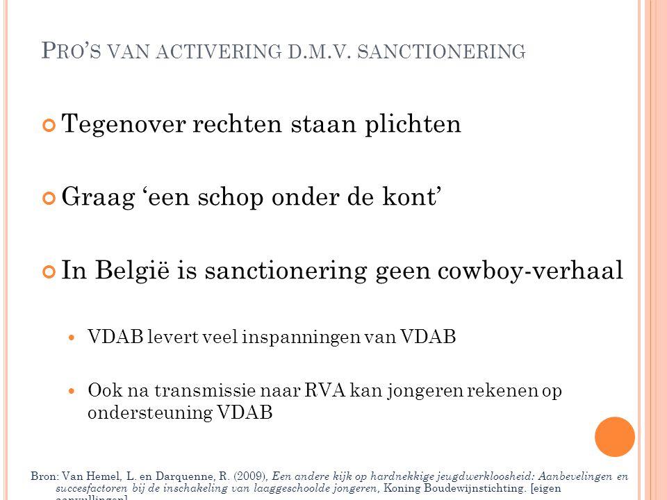 P RO ' S VAN ACTIVERING D. M. V. SANCTIONERING Tegenover rechten staan plichten Graag 'een schop onder de kont' In België is sanctionering geen cowboy