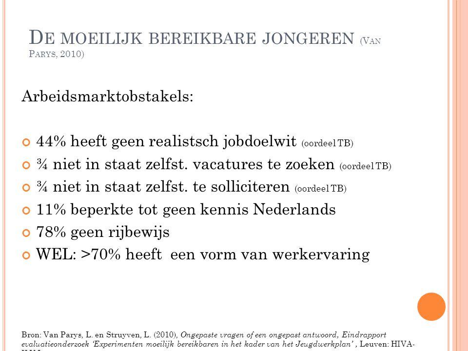 D E MOEILIJK BEREIKBARE JONGEREN (V AN P ARYS, 2010) Arbeidsmarktobstakels: 44% heeft geen realistsch jobdoelwit (oordeel TB) ¾ niet in staat zelfst.