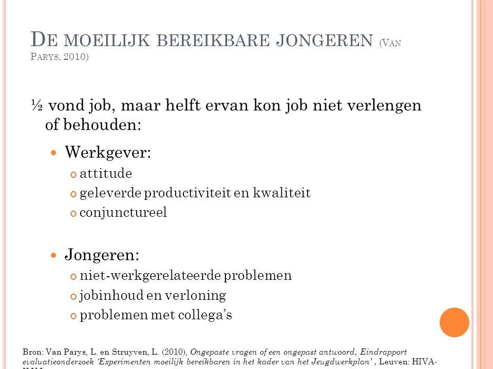 D E MOEILIJK BEREIKBARE JONGEREN (V AN P ARYS, 2010) ½ vond job, maar helft ervan kon job niet verlengen of behouden:  Werkgever: attitude geleverde