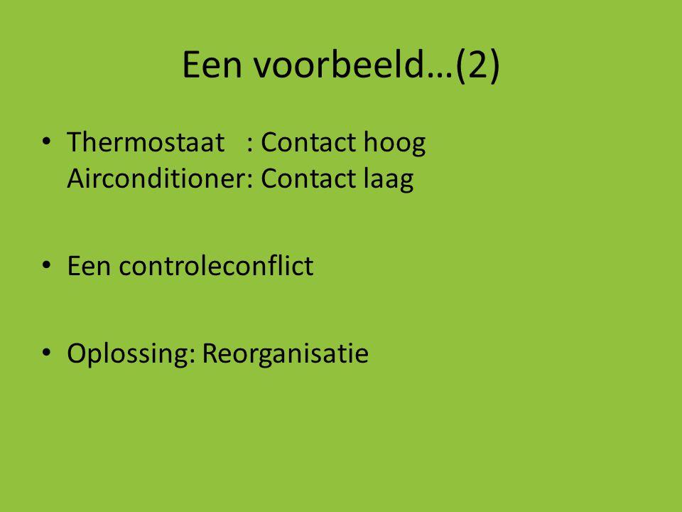 Een voorbeeld…(2) • Thermostaat : Contact hoog Airconditioner: Contact laag • Een controleconflict • Oplossing: Reorganisatie