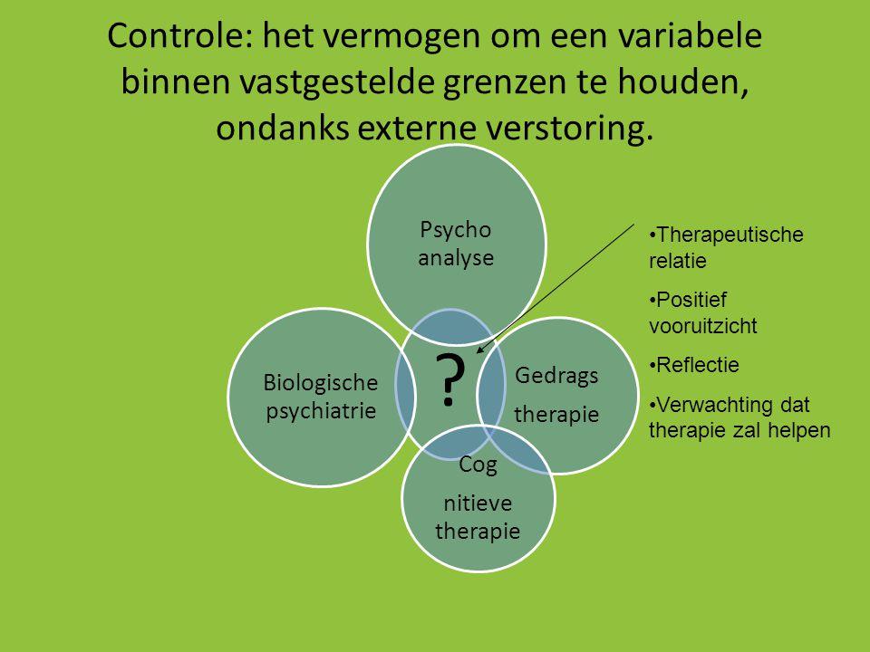 Controle: het vermogen om een variabele binnen vastgestelde grenzen te houden, ondanks externe verstoring. ? Psycho analyse Gedrags therapie Cog nitie