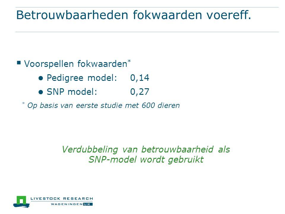 Betrouwbaarheden fokwaarden voereff.  Voorspellen fokwaarden * ● Pedigree model:0,14 ● SNP model:0,27 * Op basis van eerste studie met 600 dieren Ver