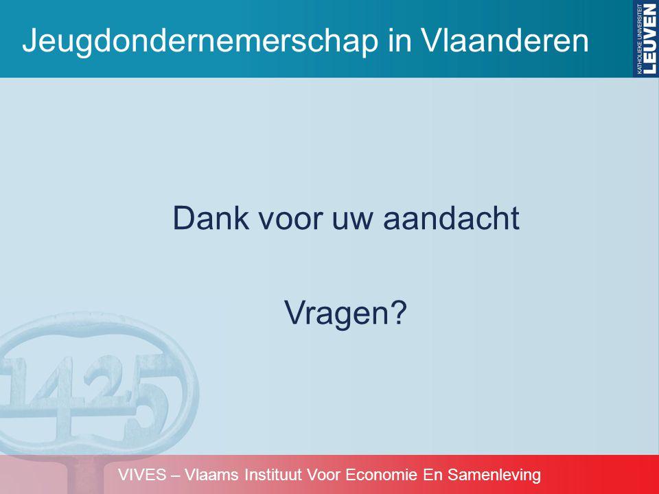VIVES – Vlaams Instituut Voor Economie En Samenleving Dank voor uw aandacht Vragen? Jeugdondernemerschap in Vlaanderen
