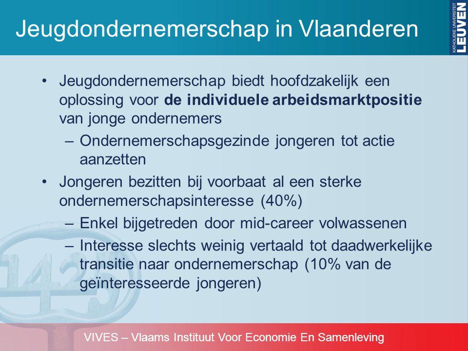 VIVES – Vlaams Instituut Voor Economie En Samenleving •Jongeren worden geconfronteerde met specifieke hinderpalen –Tekort aan menselijk, sociaal en financieel kapitaal –Significant klantenscepticisme –Loopbaan georiënteerd onderwijssysteem •Ommekeer merkbaar in het Vlaamse (hoger) onderwijs (cf.