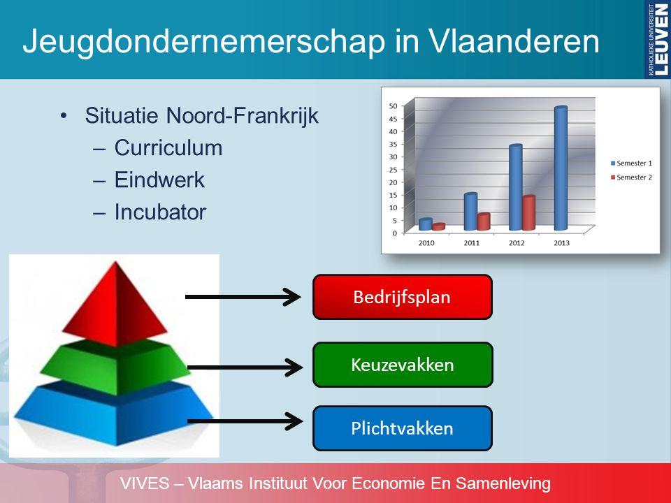 VIVES – Vlaams Instituut Voor Economie En Samenleving Jeugdondernemerschap in Vlaanderen •Situatie Noord-Frankrijk –Curriculum –Eindwerk –Incubator Be