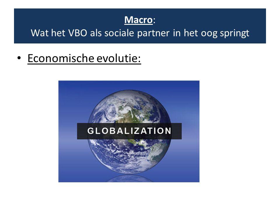 • Economische evolutie: Macro: Wat het VBO als sociale partner in het oog springt Illustratie invoegen !!!