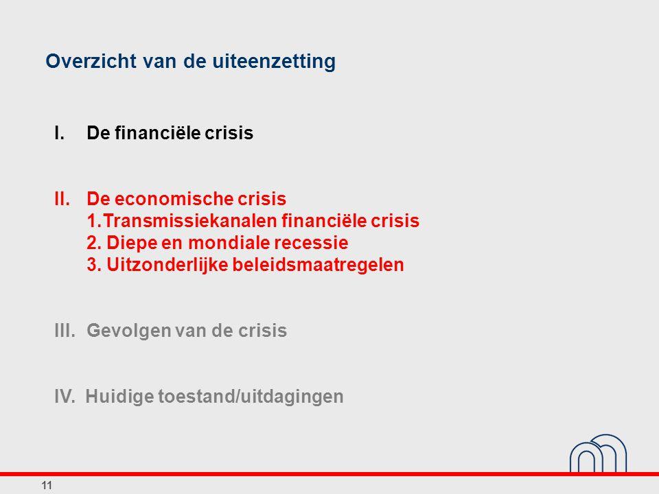 11 Overzicht van de uiteenzetting I. De financiële crisis II.De economische crisis 1.Transmissiekanalen financiële crisis 2. Diepe en mondiale recessi