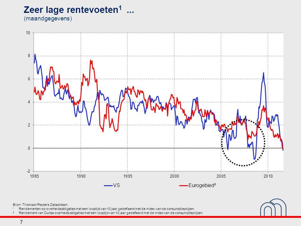 7 Zeer lage rentevoeten 1... (maandgegevens) Bron: Thomson Reuters Datastream. 1 Rendementen op overheidsobligaties met een looptijd van 10 jaar gedef