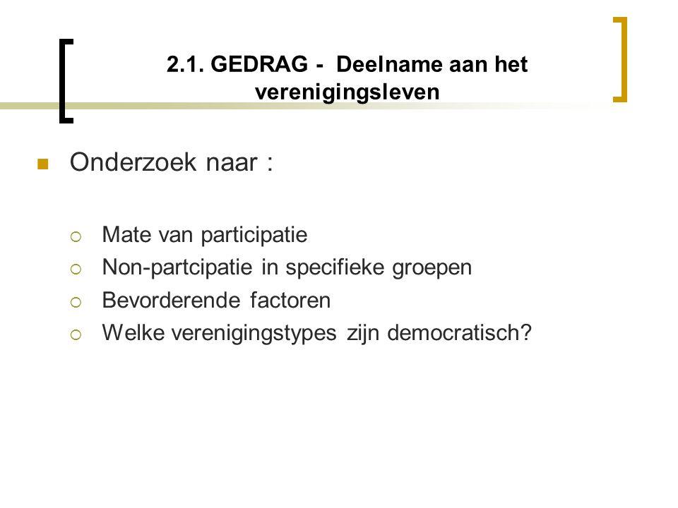 2.1. GEDRAG - Deelname aan het verenigingsleven  Onderzoek naar :  Mate van participatie  Non-partcipatie in specifieke groepen  Bevorderende fact