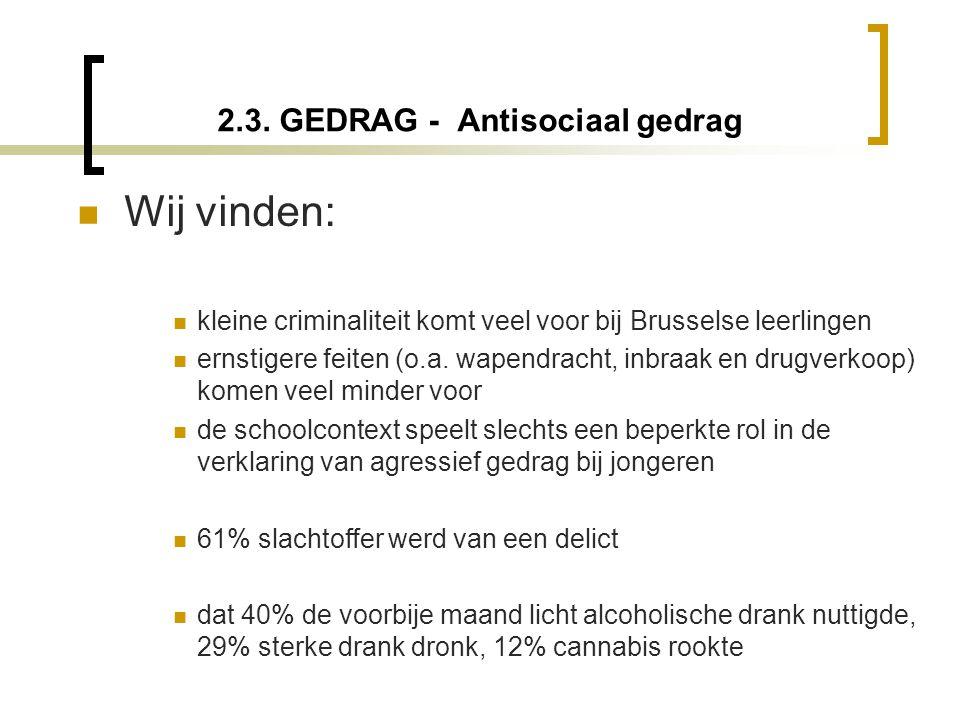 2.3. GEDRAG - Antisociaal gedrag  Wij vinden:  kleine criminaliteit komt veel voor bij Brusselse leerlingen  ernstigere feiten (o.a. wapendracht, i