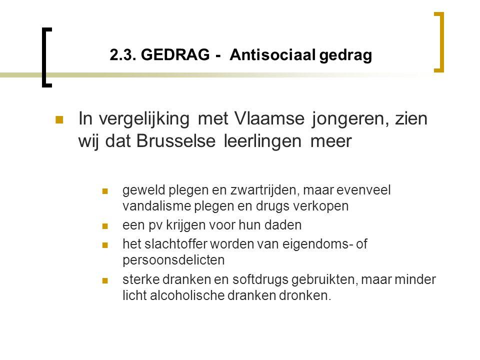 2.3. GEDRAG - Antisociaal gedrag  In vergelijking met Vlaamse jongeren, zien wij dat Brusselse leerlingen meer  geweld plegen en zwartrijden, maar e