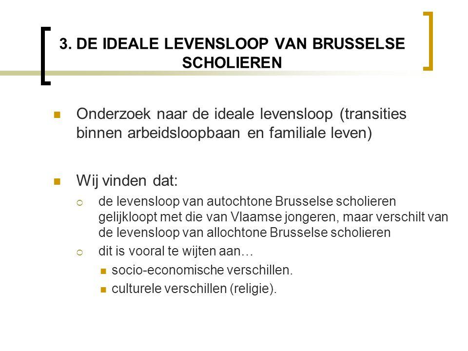 3. DE IDEALE LEVENSLOOP VAN BRUSSELSE SCHOLIEREN  Onderzoek naar de ideale levensloop (transities binnen arbeidsloopbaan en familiale leven)  Wij vi