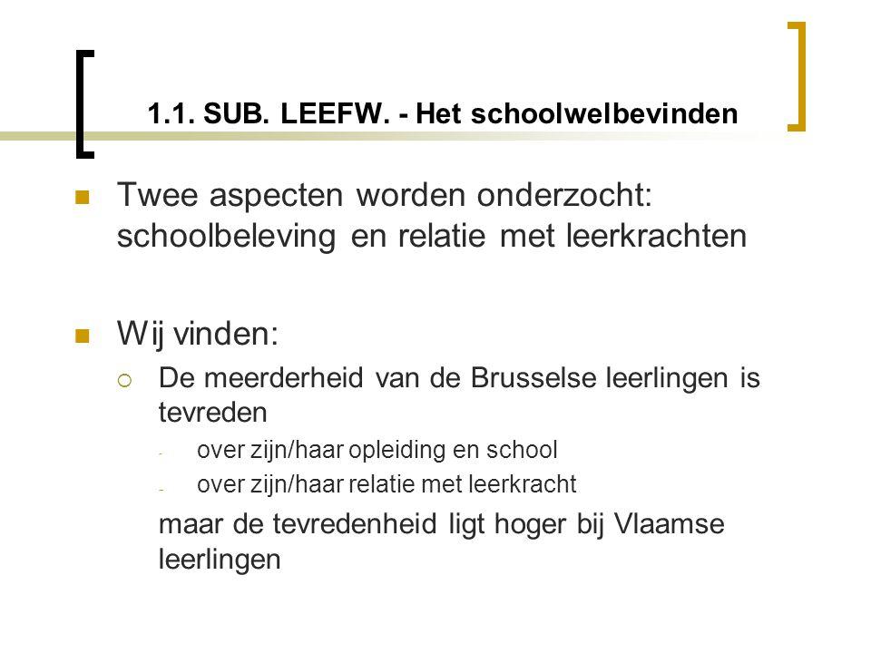 1.1. SUB. LEEFW.